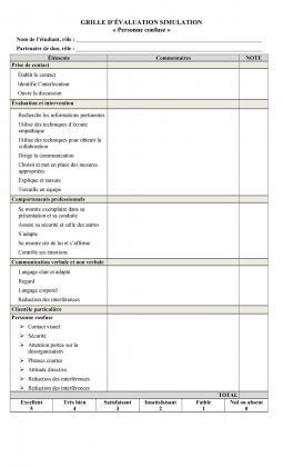 Document : Grille d'évaluation (Personne confuse)